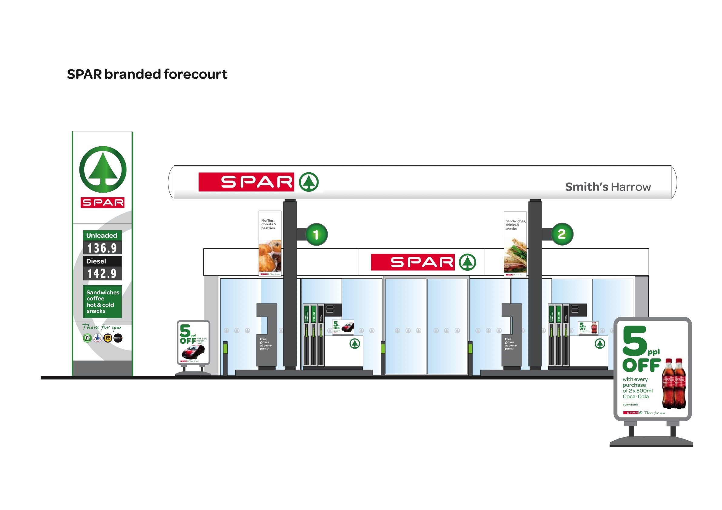 New Spar-branded forecourt concept